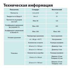Набухающий резиновый профиль 20*5мм(бухта 40 п.м.)